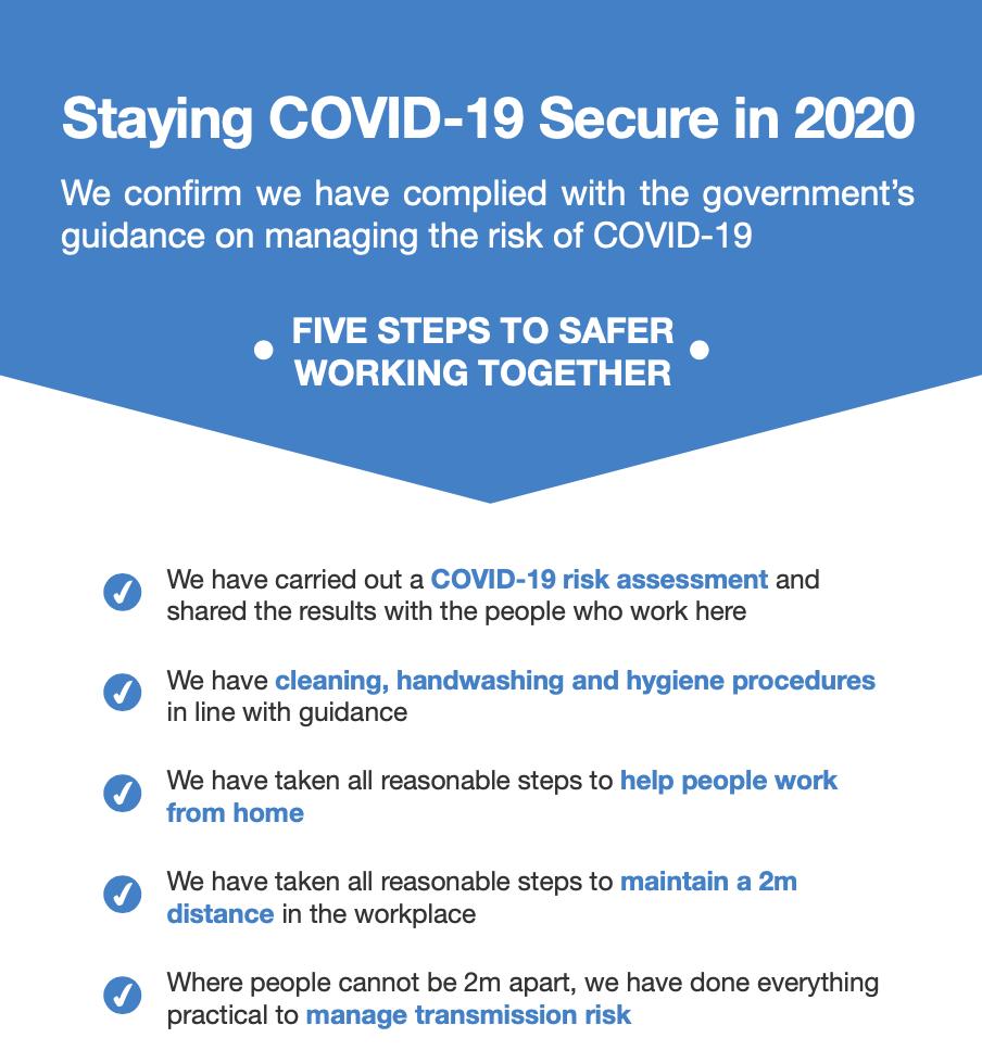 FiveSteps-COVID19